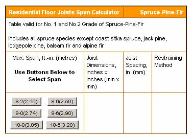 joist span calculator